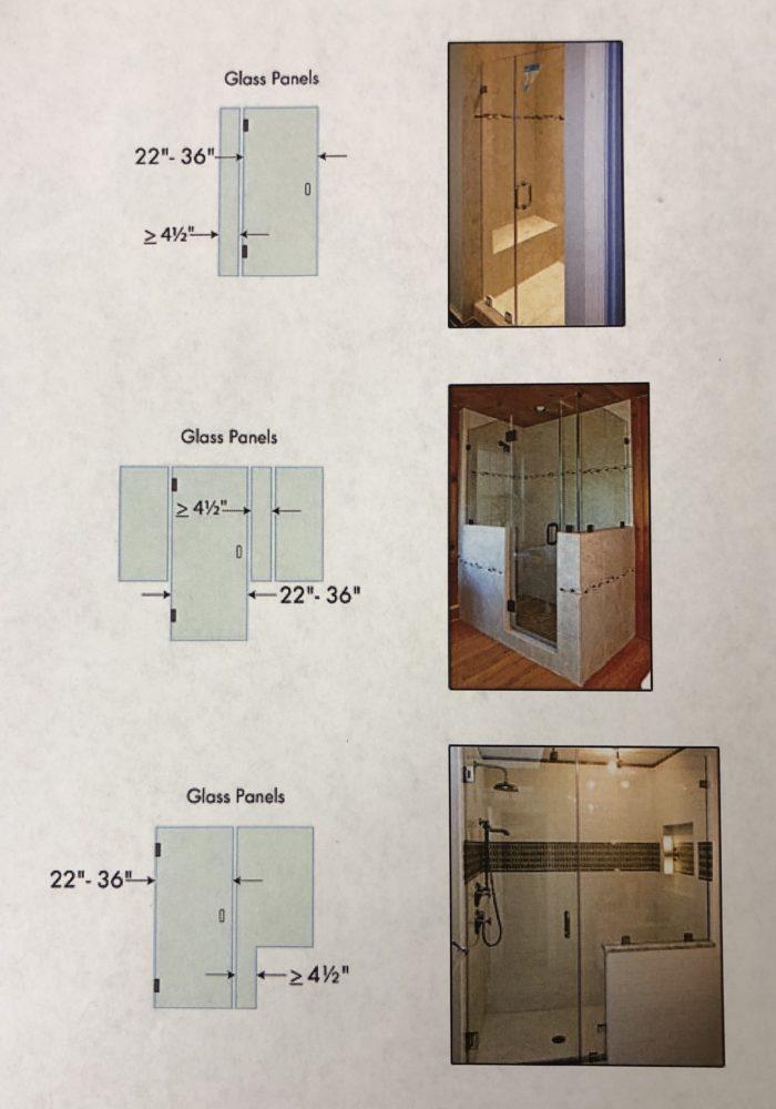 Min width panels
