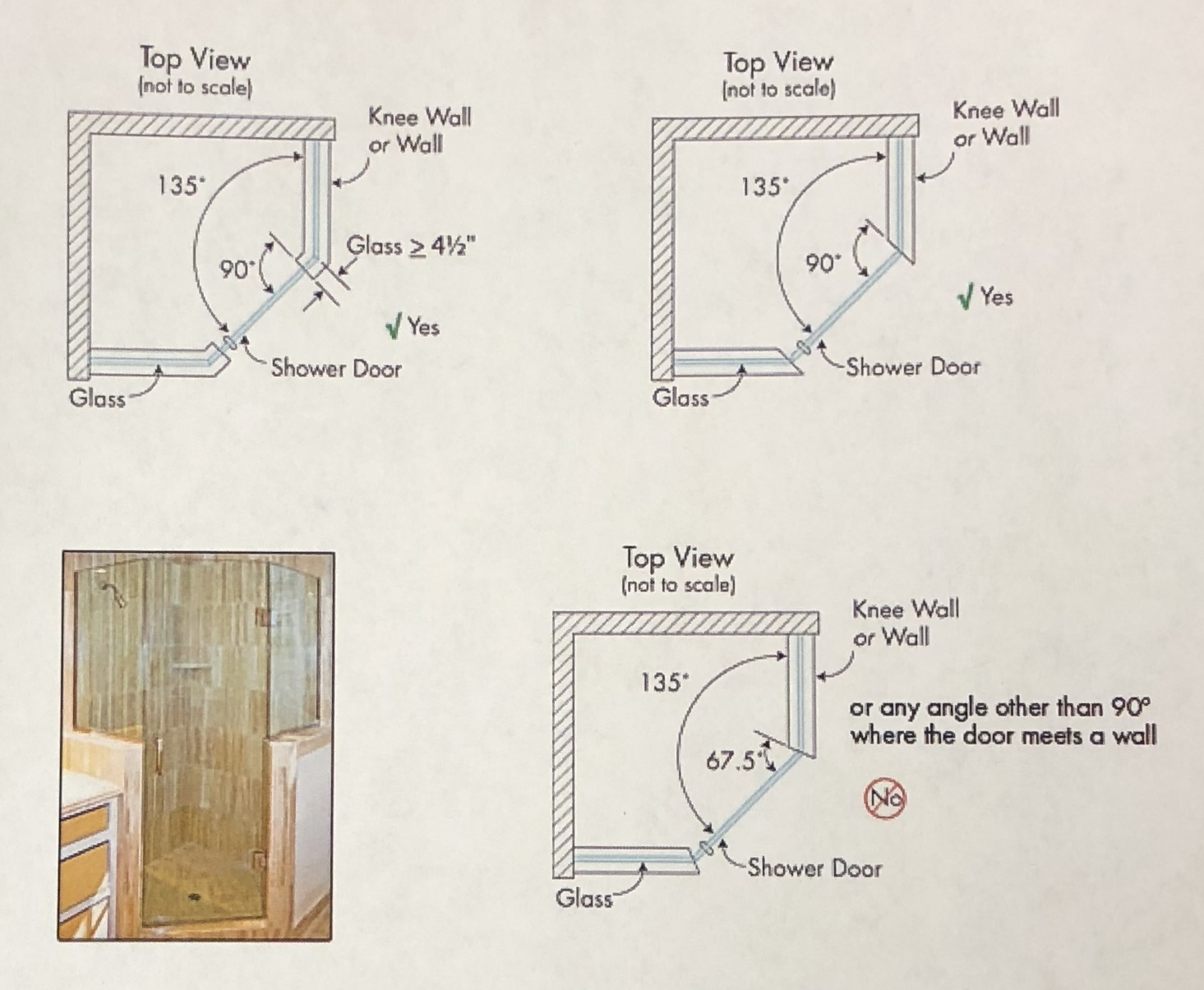 Tip 17 - Neo Angle Shower