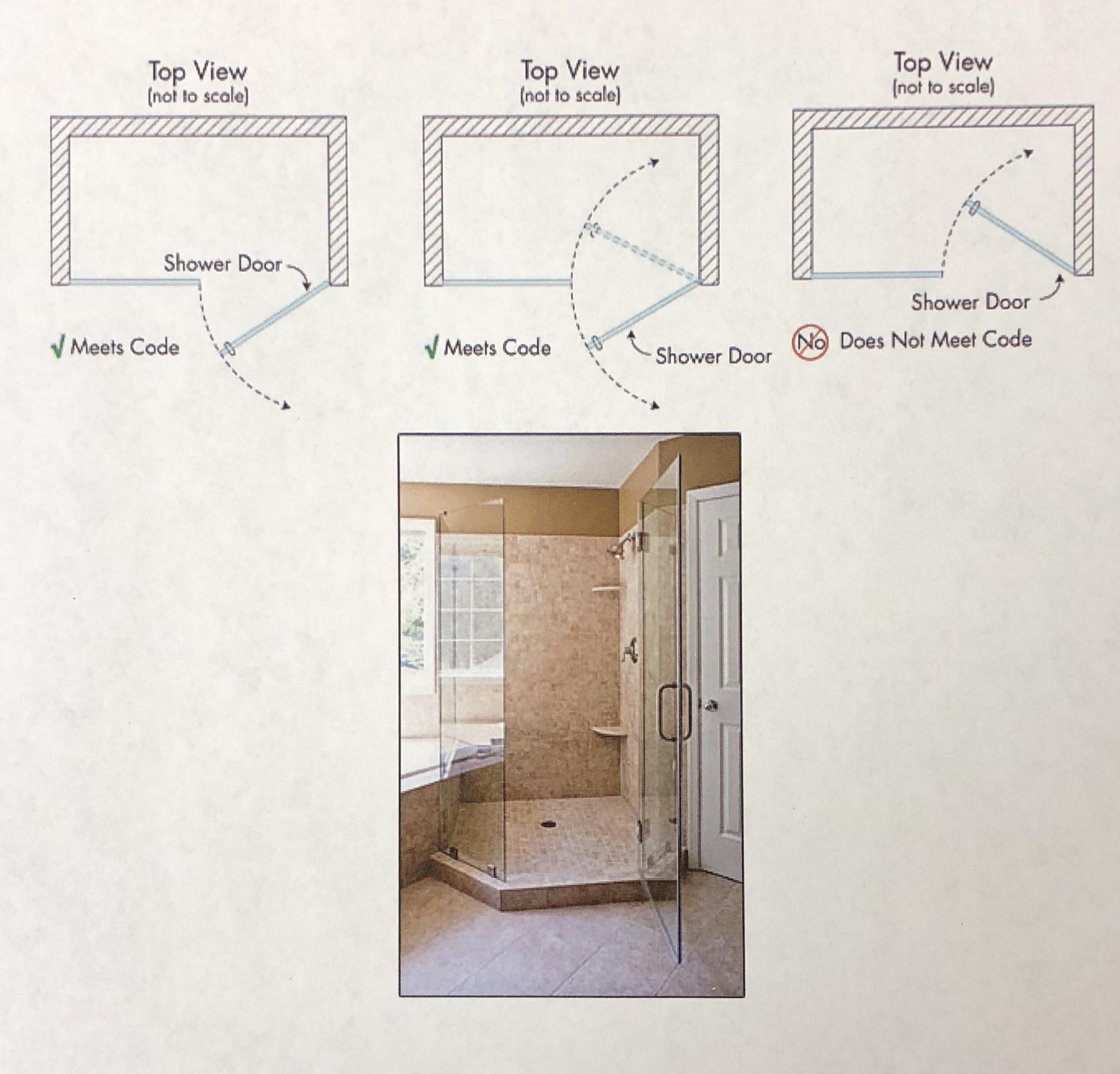 Tip 15 – Shower Door Swing