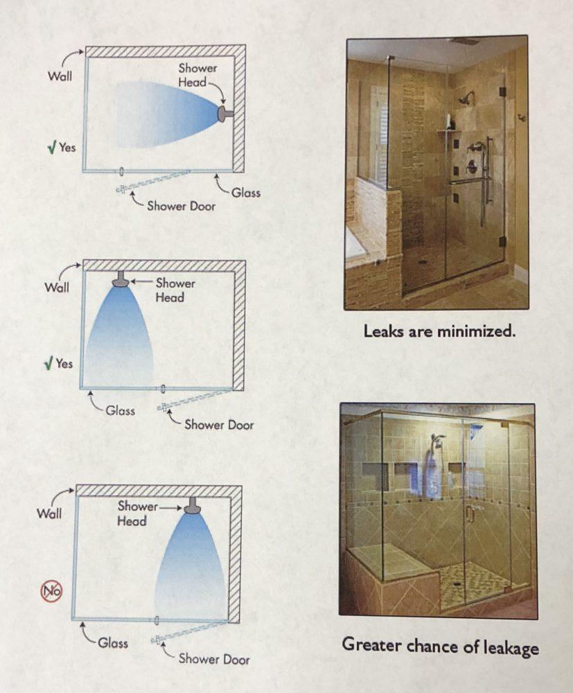 shower head position
